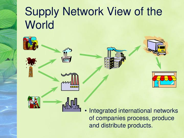 Supply Network View of the World