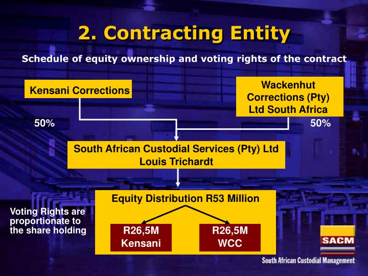 2. Contracting Entity
