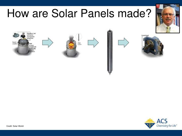 How are Solar Panels made?