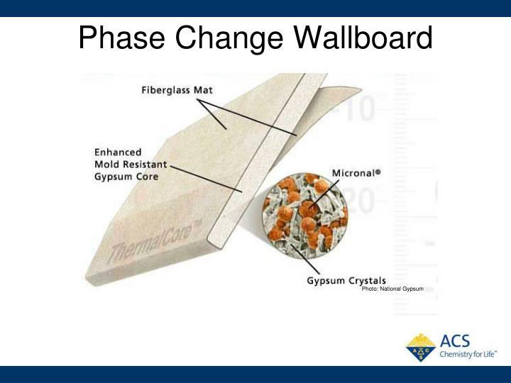 Phase Change Wallboard