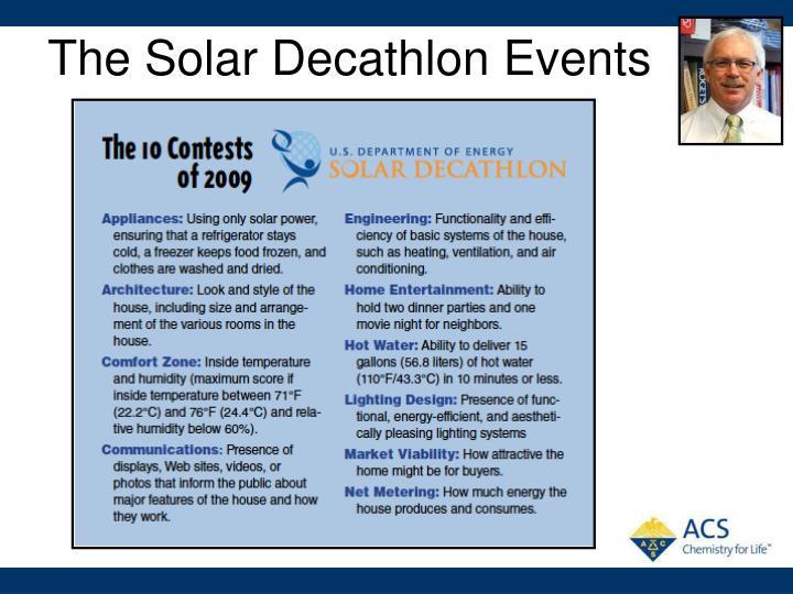The Solar Decathlon Events