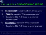 las 5 r de la fundaci n mac arthur1