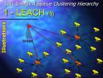1 leach 5