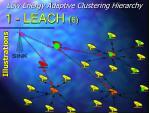 1 leach 6