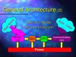 general architecture 2