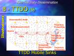 ttdd mobile sinks