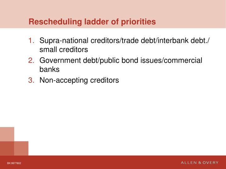 Rescheduling ladder of priorities