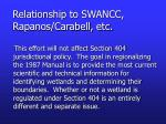 relationship to swancc rapanos carabell etc