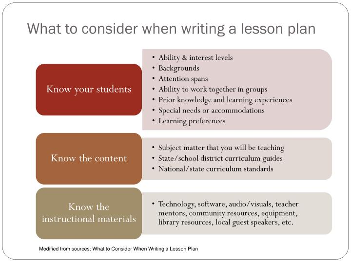 What to consider when writing a lesson plan