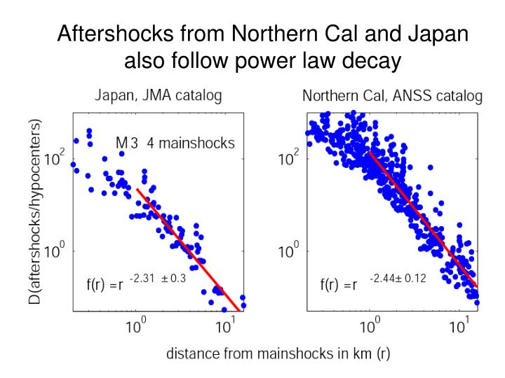 Aftershocks from Northern Cal and Japan also follow power law decay