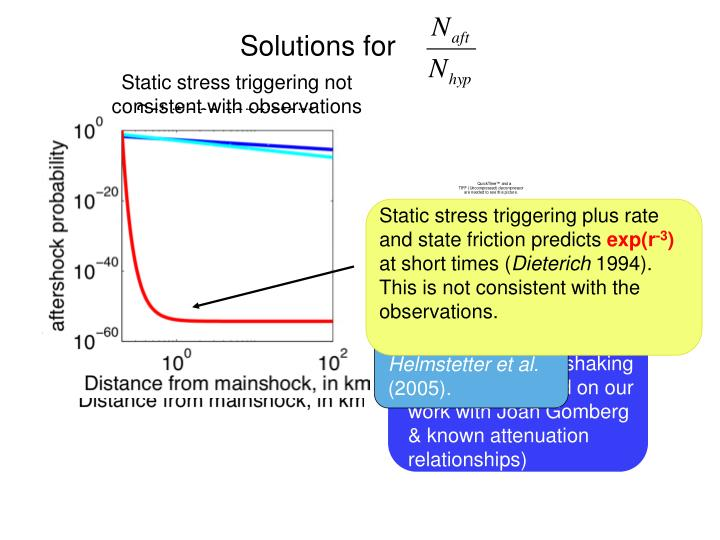 Solutions consistent with observations