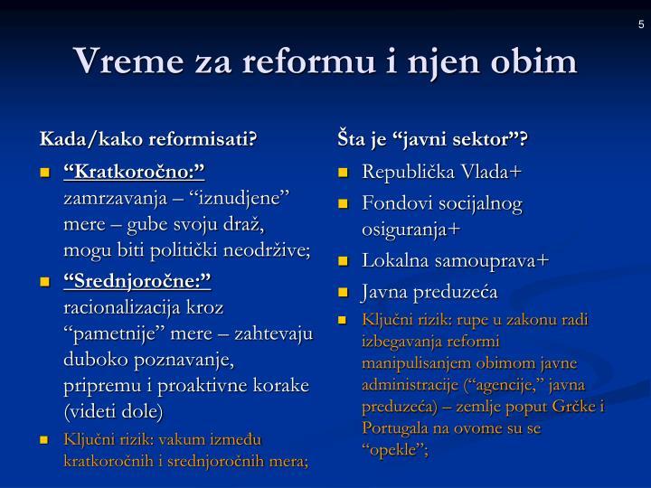 Vreme za reformu i njen obim
