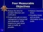 four measurable objectives