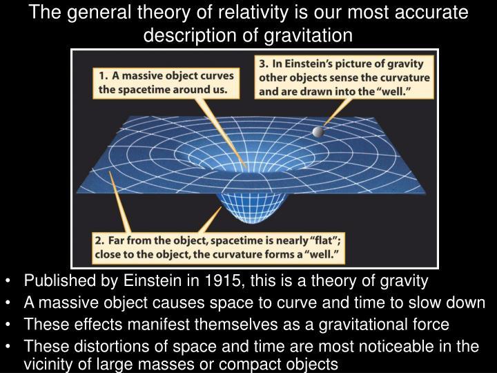 theory of relativity Albert einstein's theory of relativity (chapter 1): introduction the theory of relativity, or simply relativity, encom.