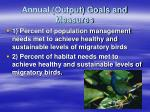 annual output goals and measures