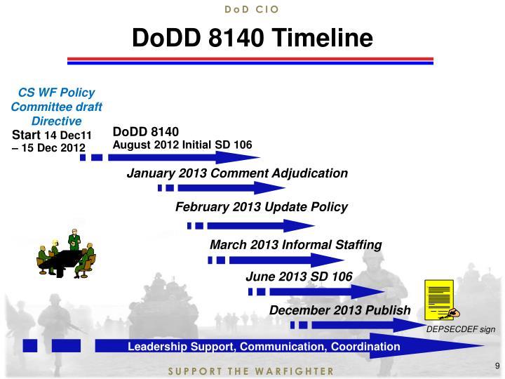 Ppt Dod Cio Powerpoint Presentation Id 2989569