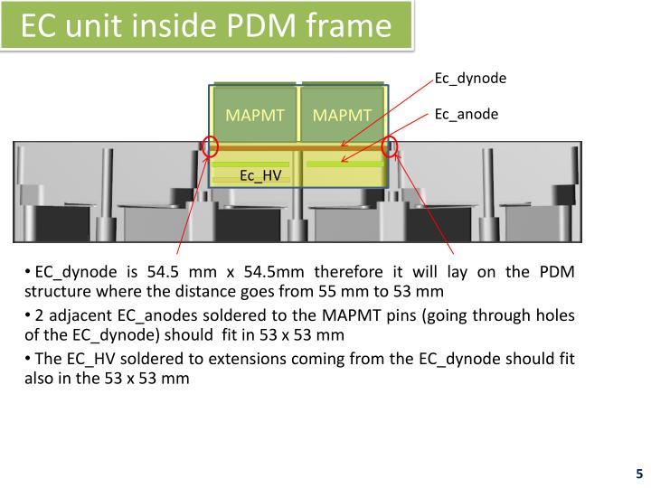 EC unit inside PDM frame
