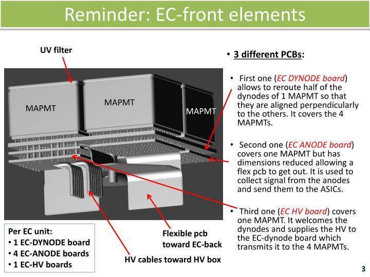 Reminder ec front elements
