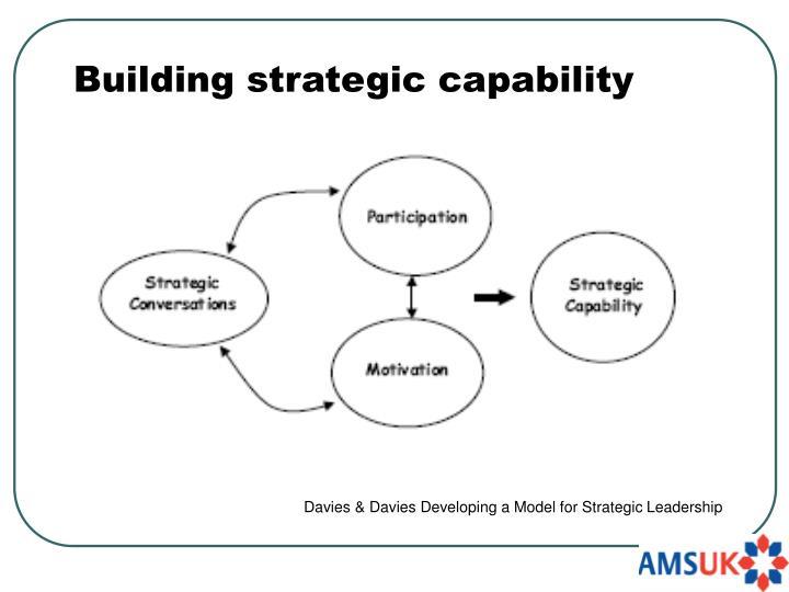 Building strategic capability