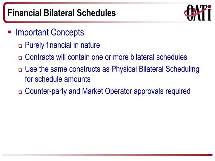 Financial Bilateral Schedules