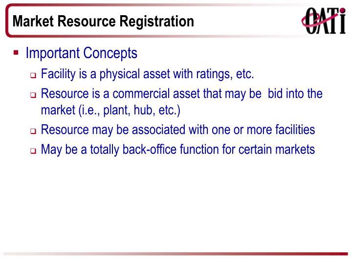 Market Resource Registration
