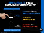 simplified it frees resources for innovation