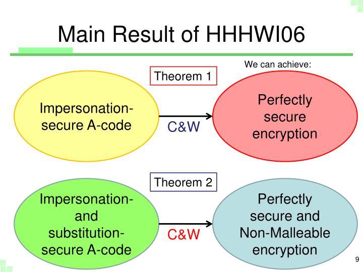 Main Result of HHHWI06