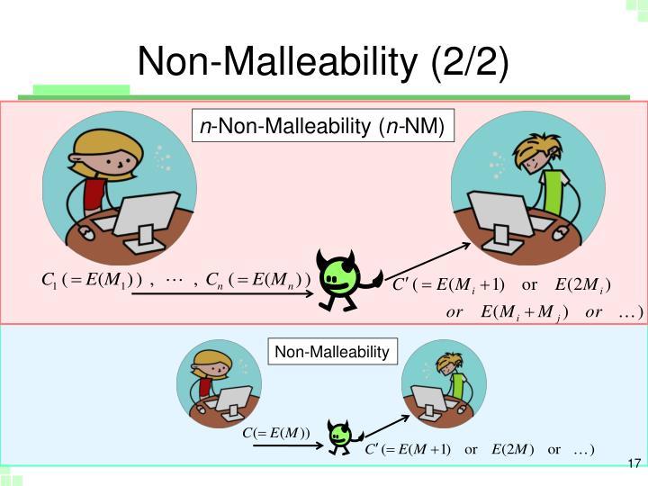 Non-Malleability (2/2)