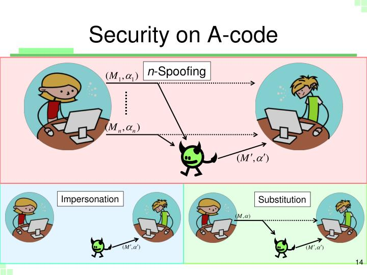 Security on A-code