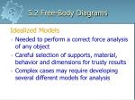 5 2 free body diagrams14