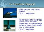 5 2 free body diagrams8