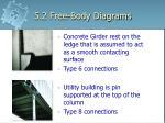 5 2 free body diagrams9