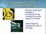 5 5 equilibrium in three dimensions fbd8