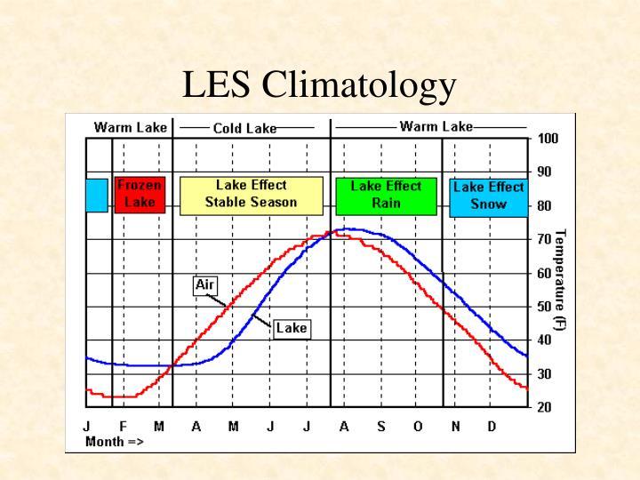 LES Climatology
