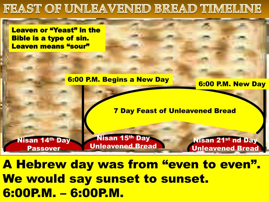 PPT - There are 7 Feasts of Israel PowerPoint Presentation