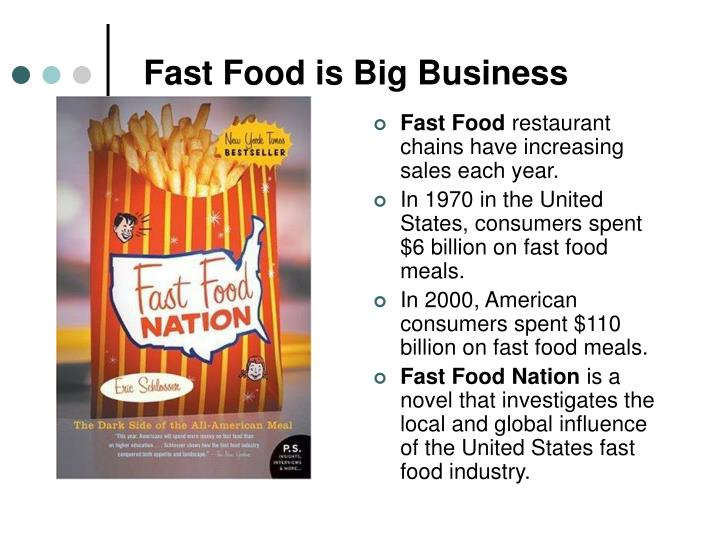 Fast Food is Big Business