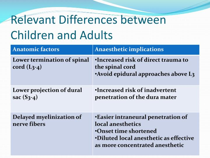 Relevant Differences between Children and Adults