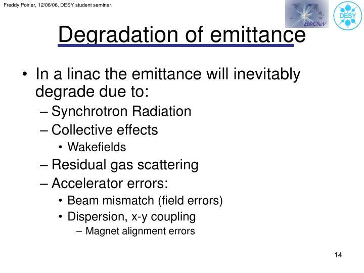 Degradation of emittance