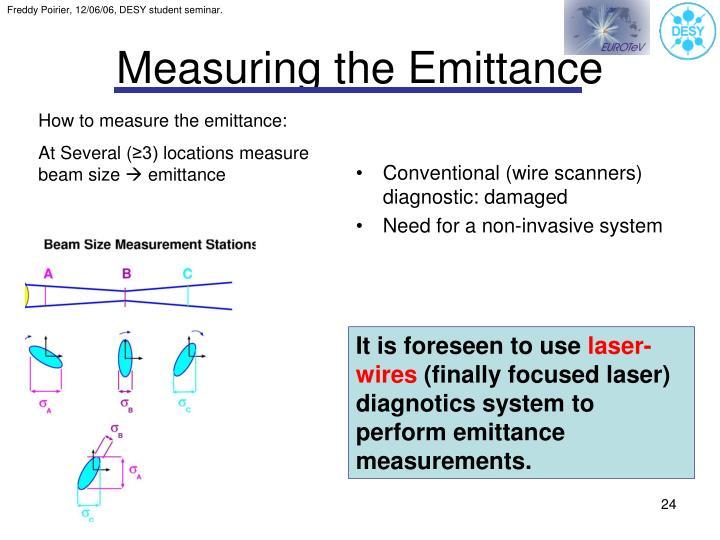 Measuring the Emittance