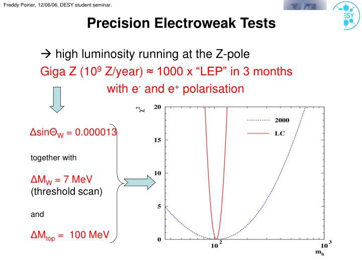 Precision Electroweak Tests