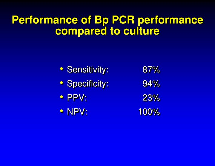 Performance of Bp PCR performance compared to culture