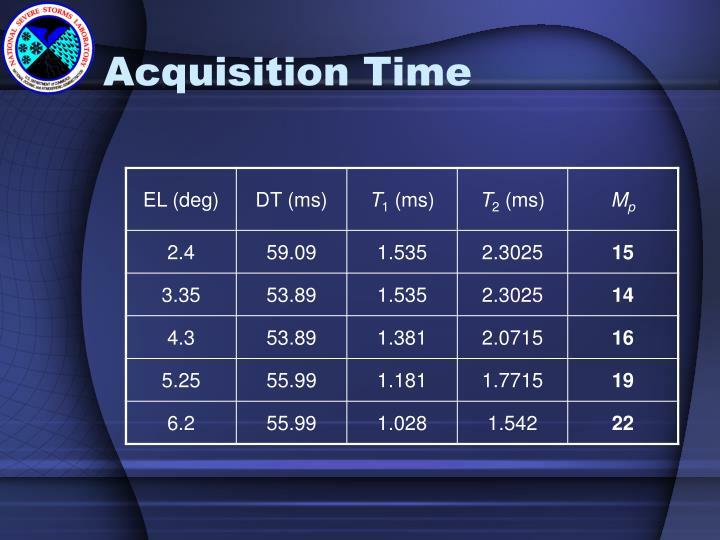 Acquisition Time