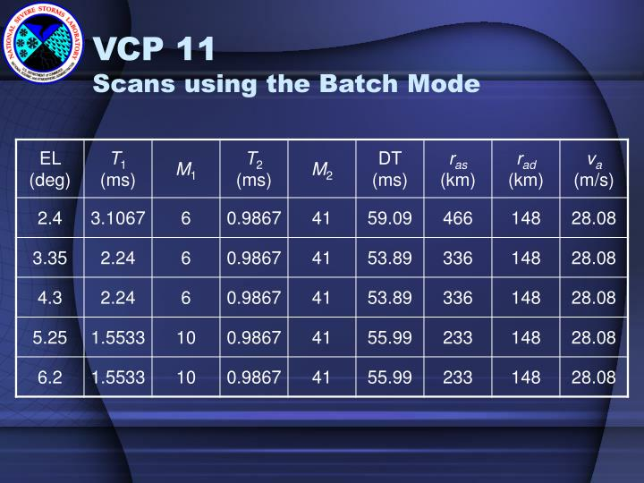 VCP 11