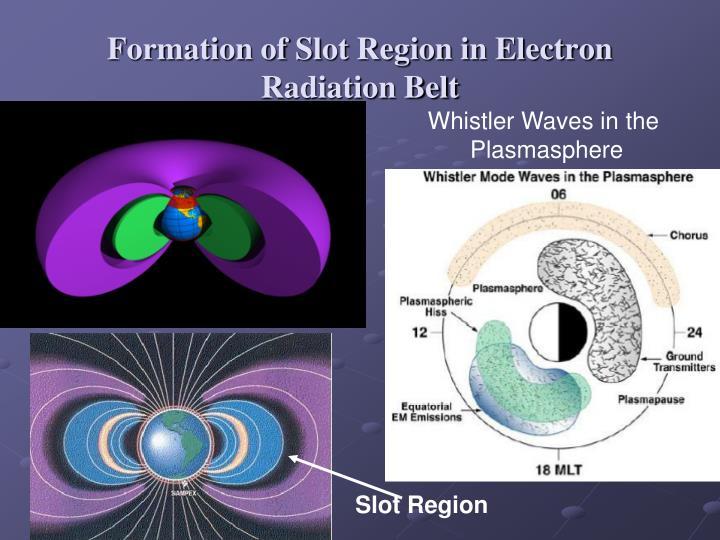 Formation of Slot Region in Electron Radiation Belt