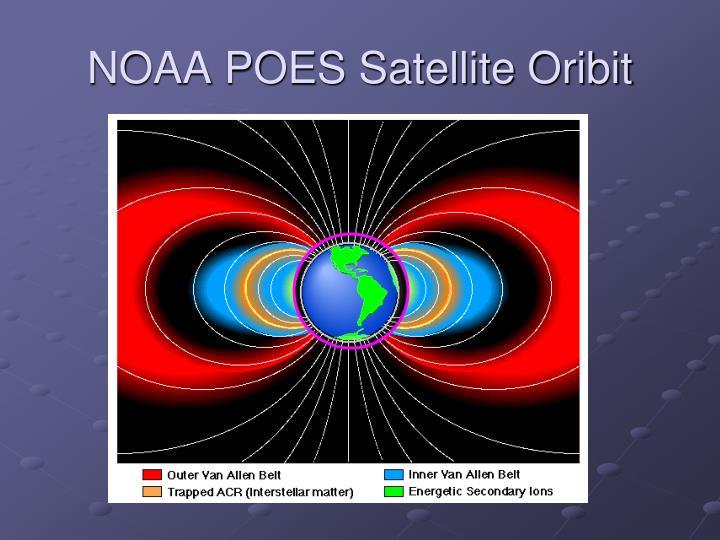 NOAA POES Satellite Oribit