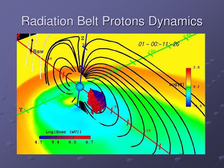 Radiation Belt Protons Dynamics