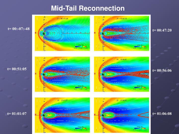 Mid-Tail Reconnection