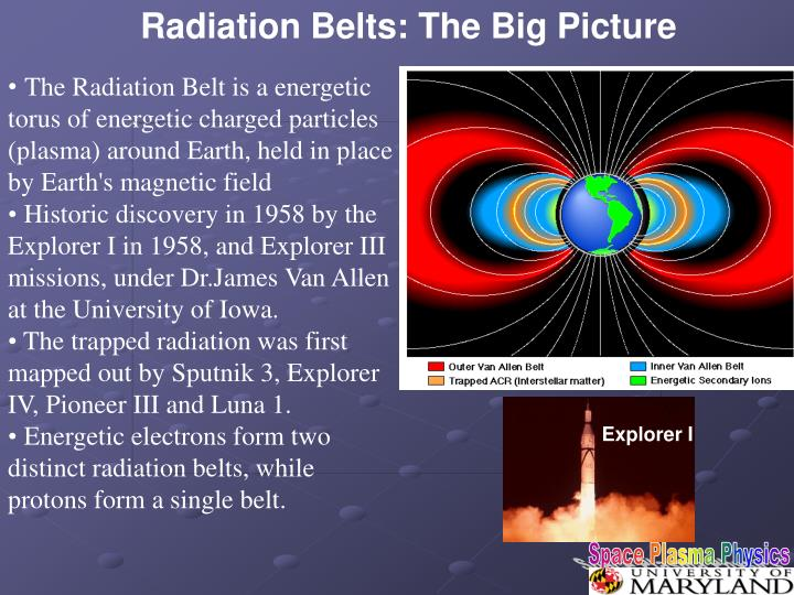 Radiation Belts: The Big Picture