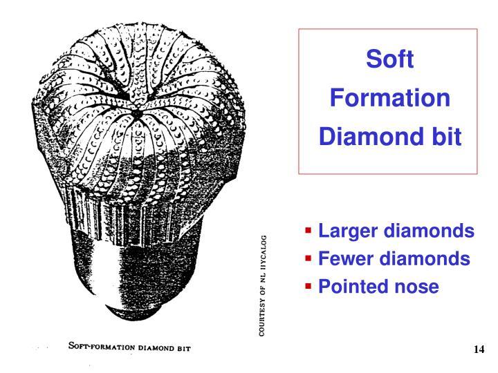 Soft Formation Diamond bit