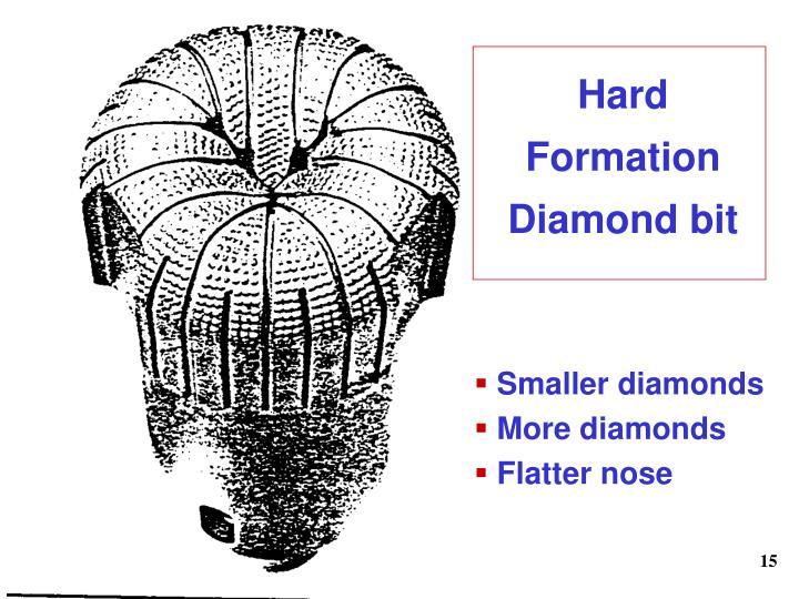 Hard Formation Diamond bit